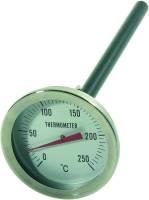 Temperatur Gießen